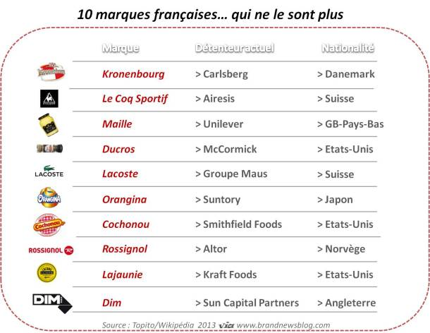 10 marques so French