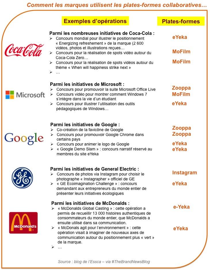 2014 juin – The brandnewsblog l Le blog des marques et du branding 2db8ab15f0ac