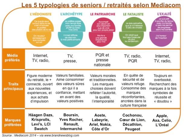Mediacom2014