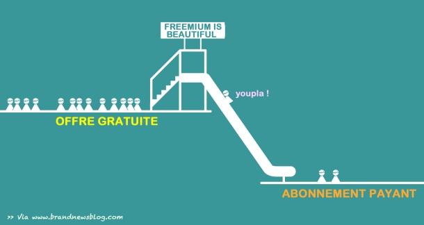 freemium3