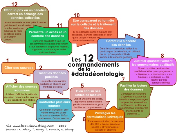 12commandements
